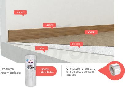 Aislante t rmico para casas - Mejor aislante termico paredes ...